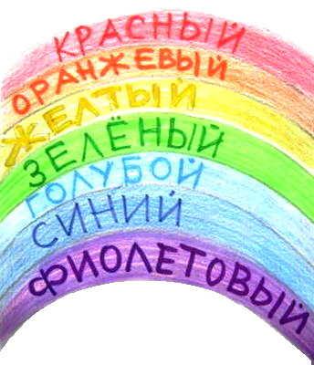 "Плакат ""Радуга -спектр"""