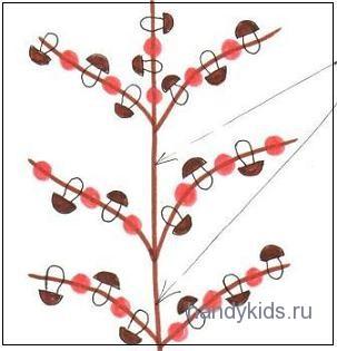 Узор Грибы-ягоды