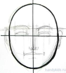 Канон строения лица человека