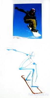 Нарисуем сноубордиста поэтапно