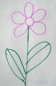 Стандартный способ изображения растения