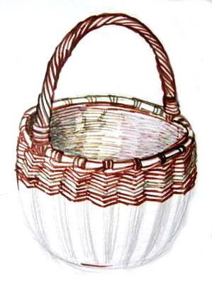 Поэтапный рисунок корзины