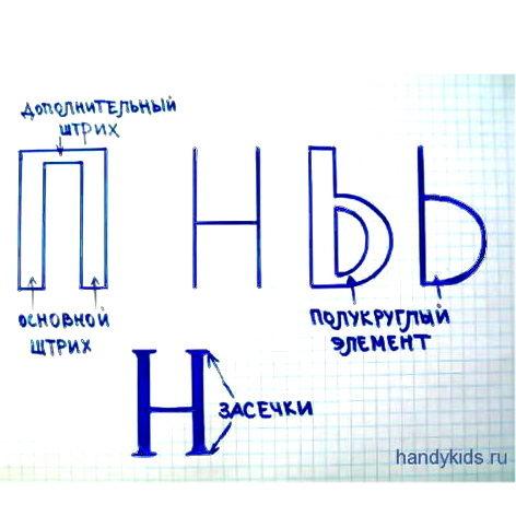 Строение печатных букв